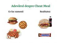 pierderea în greutate amman